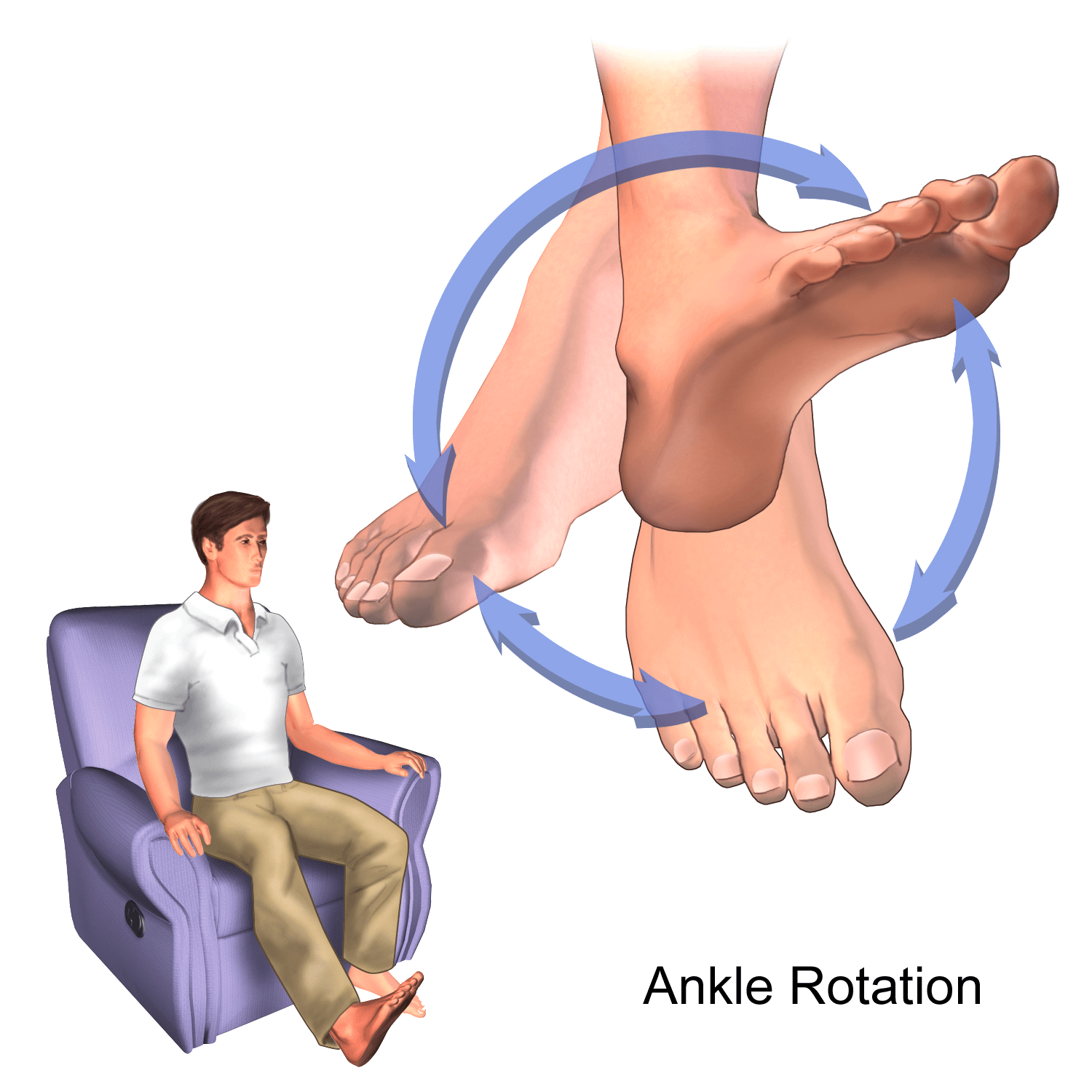 Ankle rotation exercise for neuropathy